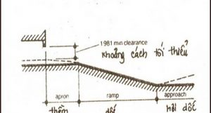 Tư vấn thiết kế chiều cao tầng hầm